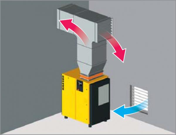 sistem de racire compresoare
