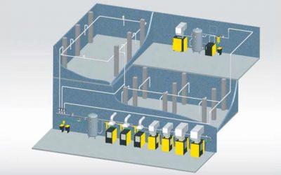 Efficient compressed air distribution