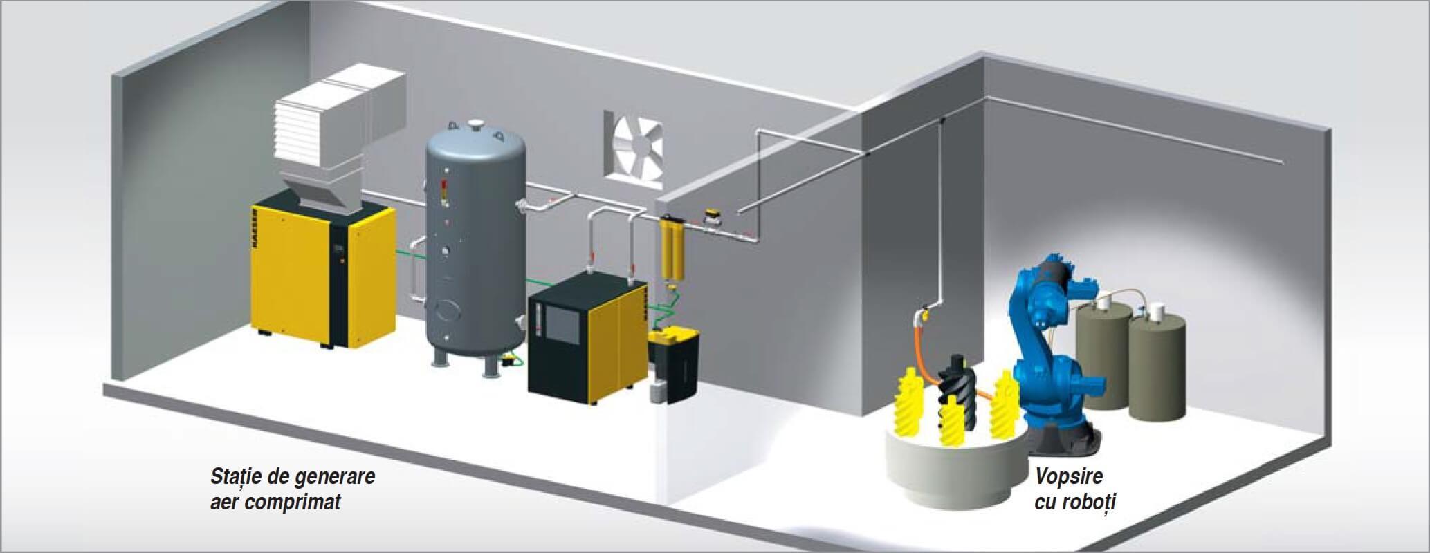 inspecția sistemului de aer comprimat